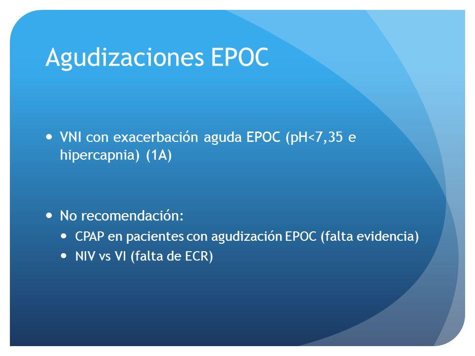 Agudizaciones EPOC VNI con exacerbación aguda EPOC (pH<7,35 e hipercapnia) (1A) No recomendación: CPAP en pacientes con agudización EPOC (falta eviden