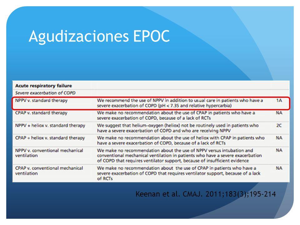 Agudizaciones EPOC Keenan et al. CMAJ. 2011;183(3);195-214