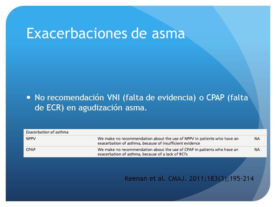 Exacerbaciones de asma No recomendación VNI (falta de evidencia) o CPAP (falta de ECR) en agudización asma. Keenan et al. CMAJ. 2011;183(3);195-214