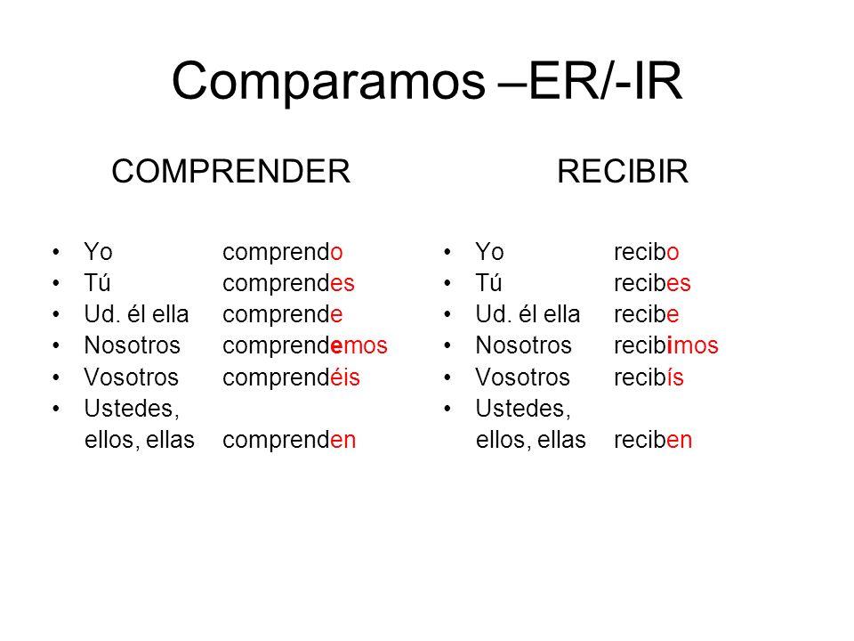 Comparamos –ER/-IR COMPRENDER Yocomprendo Túcomprendes Ud. él ella comprende Nosotroscomprendemos Vosotroscomprendéis Ustedes, ellos, ellascomprenden