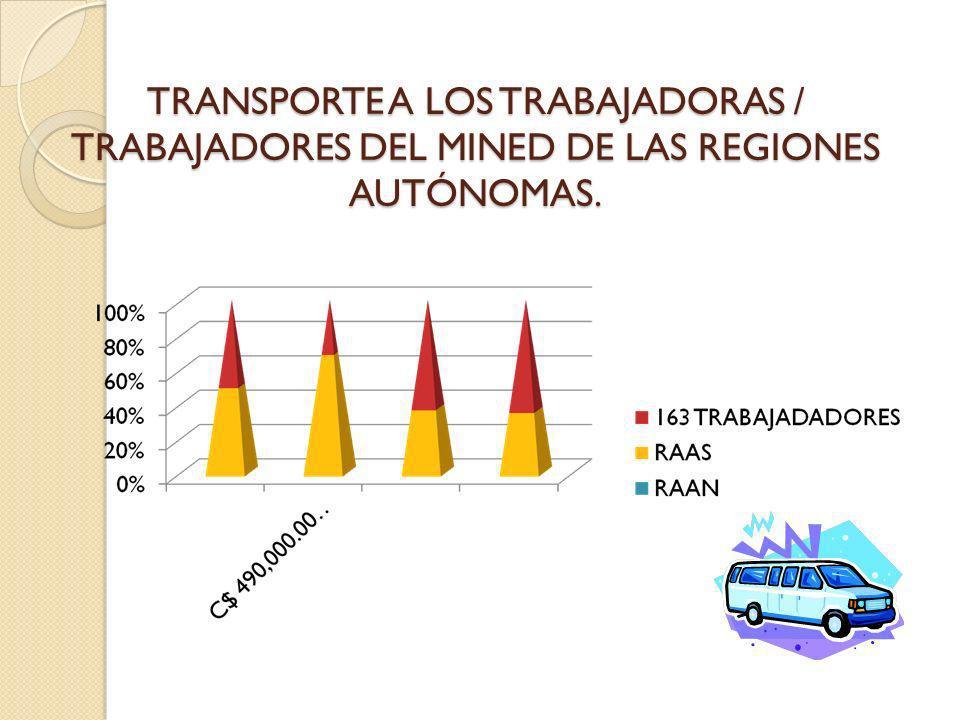 TRANSPORTE A LOS TRABAJADORAS / TRABAJADORES DEL MINED DE LAS REGIONES AUTÓNOMAS.