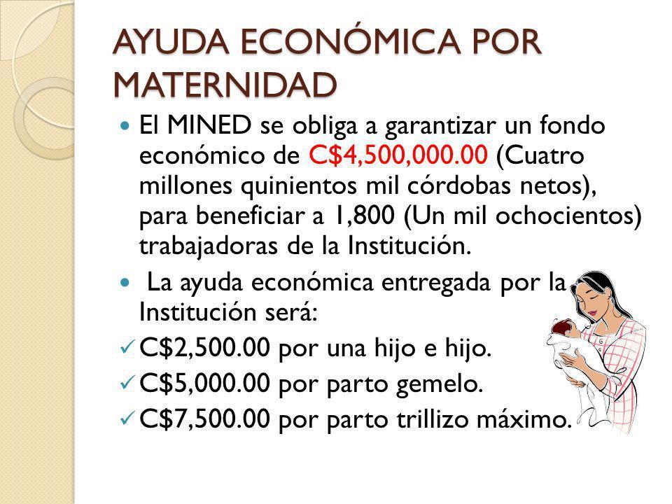 AYUDA ECONÓMICA POR MATERNIDAD El MINED se obliga a garantizar un fondo económico de C$4,500,000.00 (Cuatro millones quinientos mil córdobas netos), p