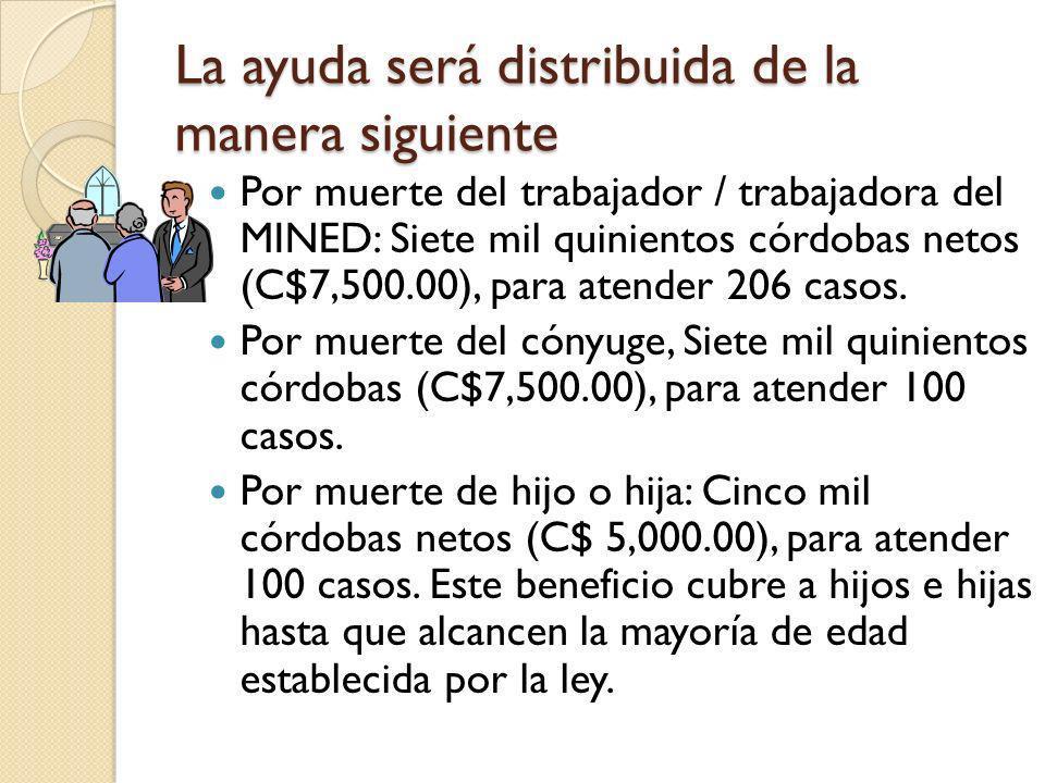 La ayuda será distribuida de la manera siguiente Por muerte del trabajador / trabajadora del MINED: Siete mil quinientos córdobas netos (C$7,500.00),