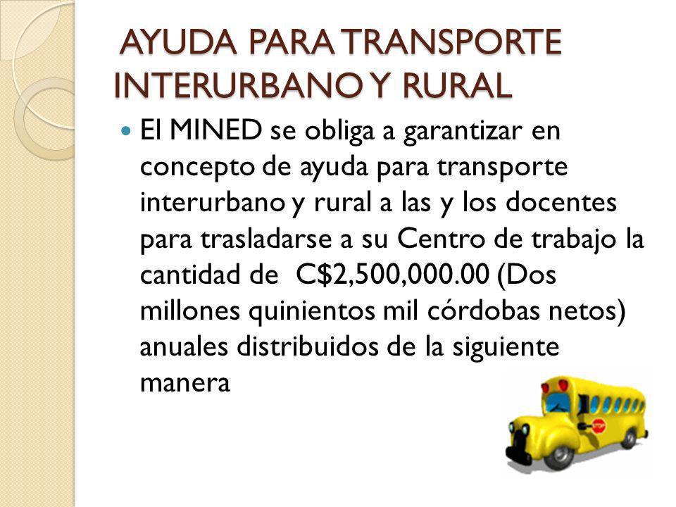 AYUDA PARA TRANSPORTE INTERURBANO Y RURAL AYUDA PARA TRANSPORTE INTERURBANO Y RURAL El MINED se obliga a garantizar en concepto de ayuda para transpor