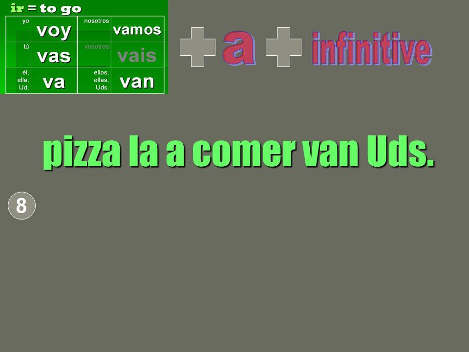 pizza la a comer van Uds. 8