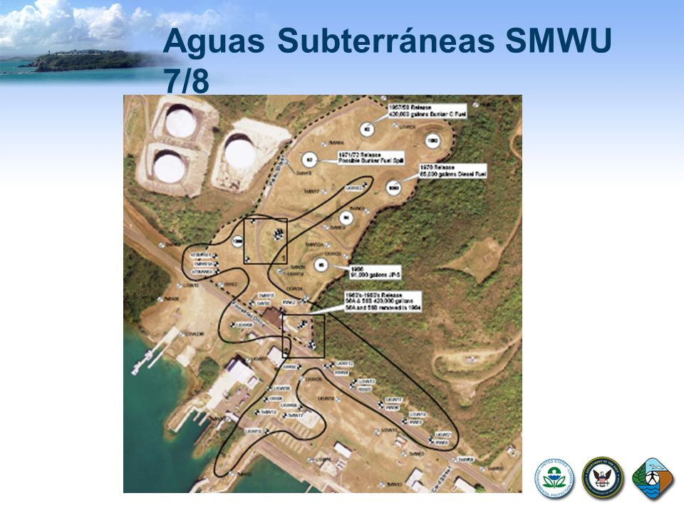 Aguas Subterráneas SMWU 7/8