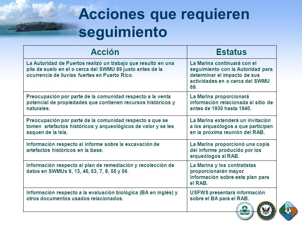 Acciones que requieren seguimiento AcciónEstatus La Autoridad de Puertos realizó un trabajo que resultó en una pila de suelo en el o cerca del SWMU 69