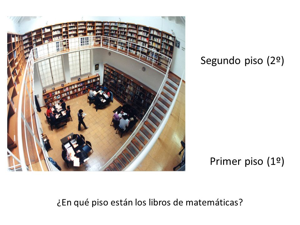 Segundo piso (2º) Primer piso (1º) ¿En qué piso están los libros de matemáticas?