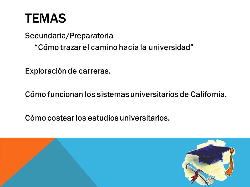 TEMAS Secundaria/Preparatoria Cómo trazar el camino hacia la universidad Exploración de carreras.