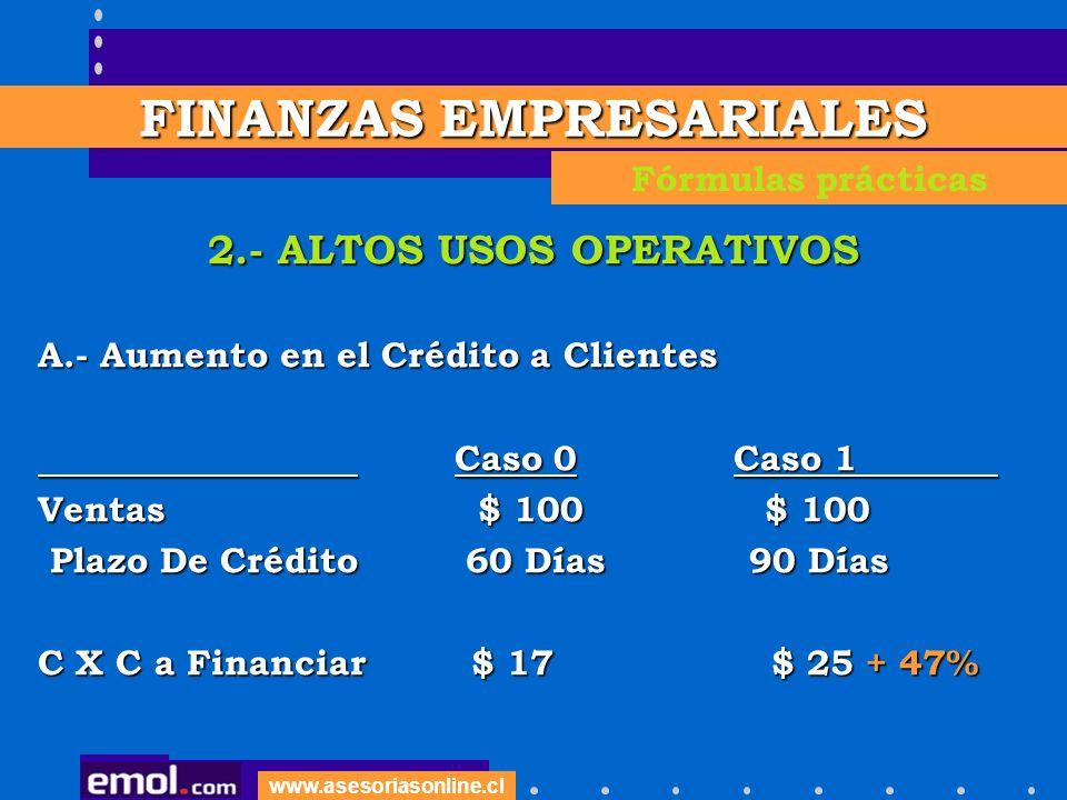 www.asesoriasonline.cl 2.- ALTOS USOS OPERATIVOS A.- Aumento en el Crédito a Clientes Caso 0 Caso 1 Caso 0 Caso 1 Ventas $ 100 $ 100 Plazo De Crédito