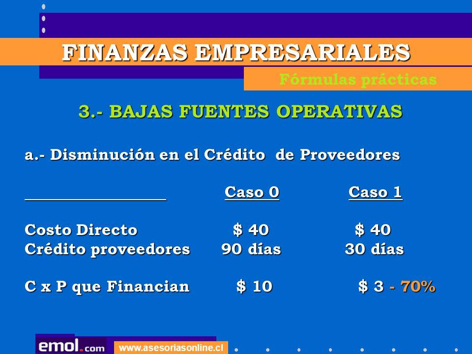 www.asesoriasonline.cl 3.- BAJAS FUENTES OPERATIVAS a.- Disminución en el Crédito de Proveedores Caso 0 Caso 1 Caso 0 Caso 1 Costo Directo $ 40 $ 40 C