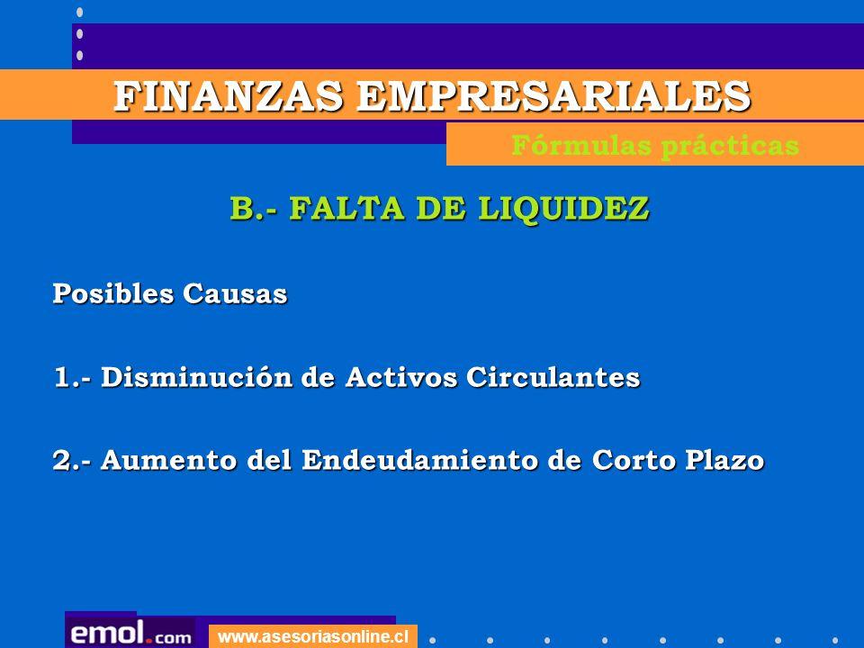 www.asesoriasonline.cl B.- FALTA DE LIQUIDEZ Posibles Causas 1.- Disminución de Activos Circulantes 2.- Aumento del Endeudamiento de Corto Plazo FINAN