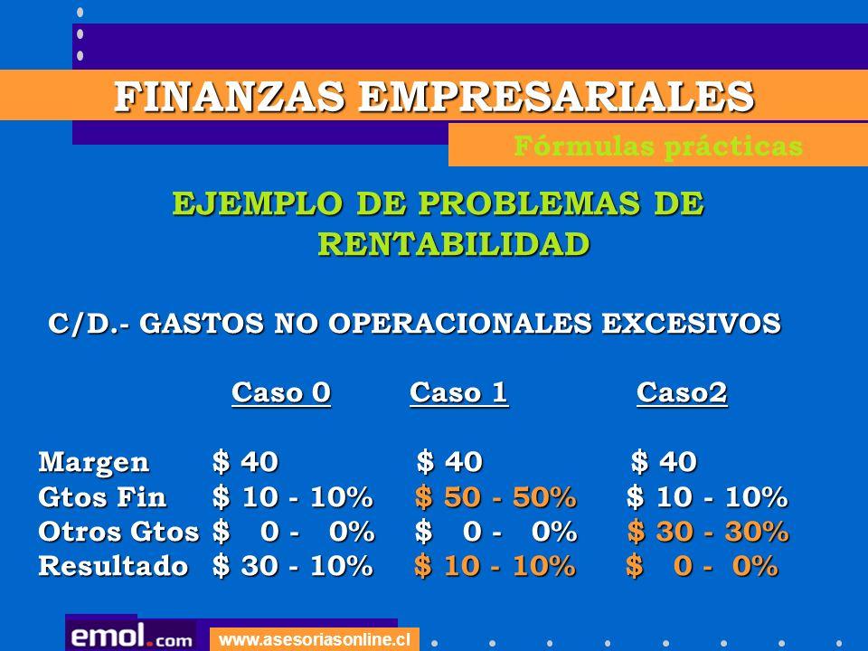 www.asesoriasonline.cl EJEMPLO DE PROBLEMAS DE RENTABILIDAD C/D.- GASTOS NO OPERACIONALES EXCESIVOS C/D.- GASTOS NO OPERACIONALES EXCESIVOS Caso 0 Cas