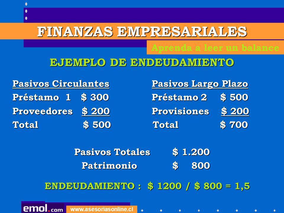 www.asesoriasonline.cl EJEMPLO DE ENDEUDAMIENTO Pasivos Circulantes Pasivos Largo Plazo Préstamo 1 $ 300 Préstamo 2 $ 500 Proveedores $ 200 Provisione