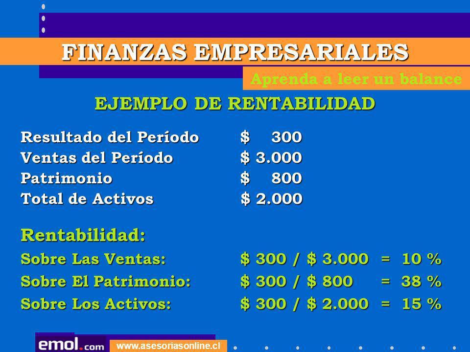 www.asesoriasonline.cl EJEMPLO DE RENTABILIDAD Resultado del Período$ 300 Resultado del Período$ 300 Ventas del Período $ 3.000 Ventas del Período $ 3