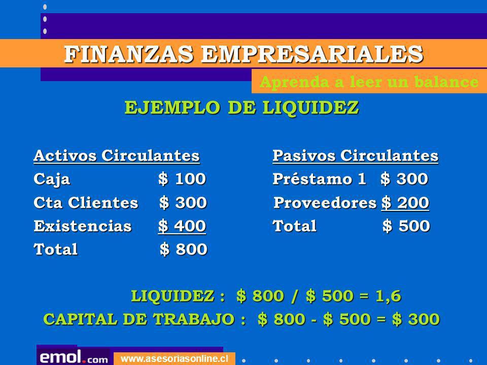 www.asesoriasonline.cl EJEMPLO DE LIQUIDEZ Activos Circulantes Pasivos Circulantes Caja $ 100 Préstamo 1 $ 300 Cta Clientes $ 300 Proveedores $ 200 Ex