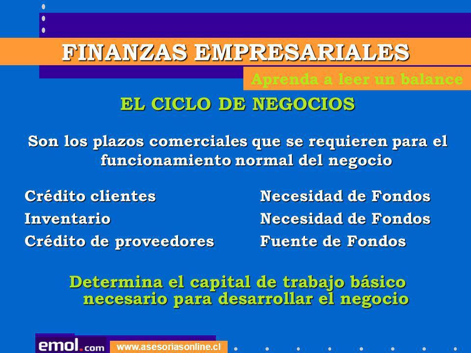 www.asesoriasonline.cl EL CICLO DE NEGOCIOS Son los plazos comerciales que se requieren para el funcionamiento normal del negocio Crédito clientesNece