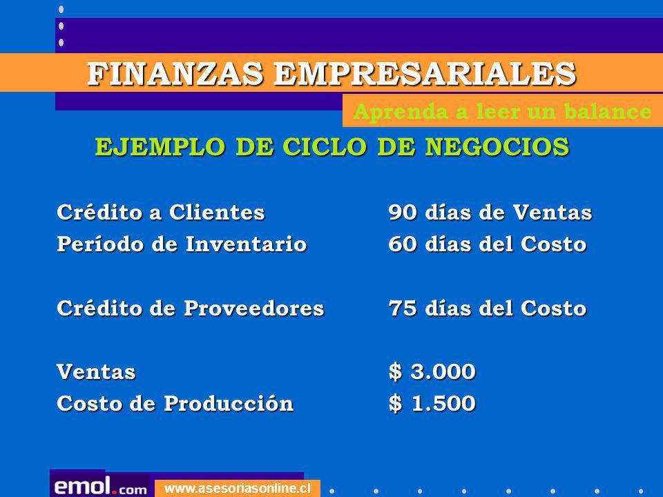 www.asesoriasonline.cl EJEMPLO DE CICLO DE NEGOCIOS Crédito a Clientes90 días de Ventas Período de Inventario60 días del Costo Crédito de Proveedores7