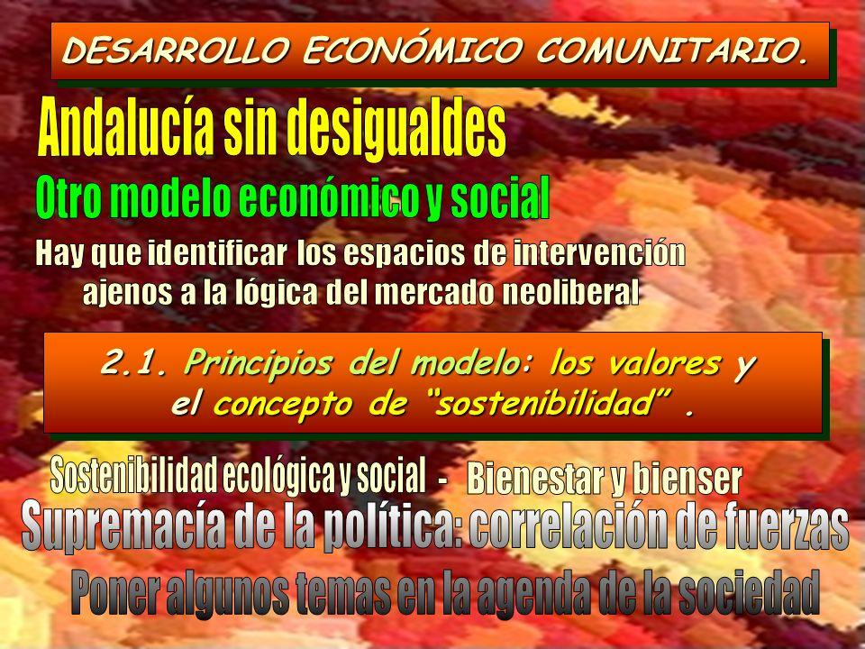 DESARROLLO ECONÓMICO COMUNITARIO. 2.1. Principios del modelo: los valores y el concepto de sostenibilidad. 2.1. Principios del modelo: los valores y e