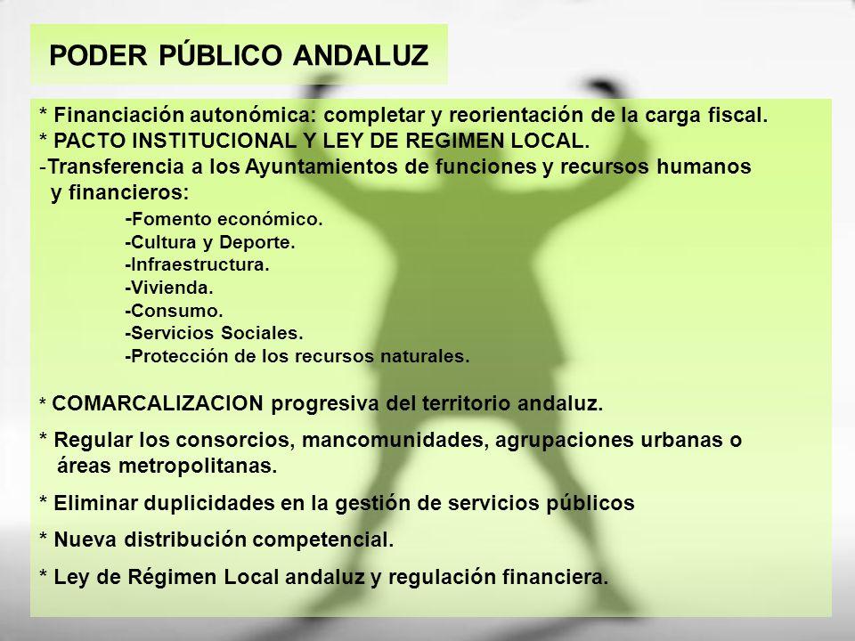 PODER PÚBLICO ANDALUZ * Financiación autonómica: completar y reorientación de la carga fiscal. * PACTO INSTITUCIONAL Y LEY DE REGIMEN LOCAL. -Transfer