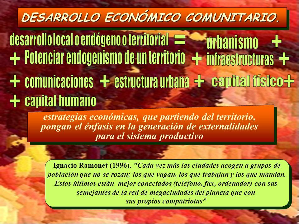 DESARROLLO ECONÓMICO COMUNITARIO. estrategias económicas, que partiendo del territorio, pongan el énfasis en la generación de externalidades para el s