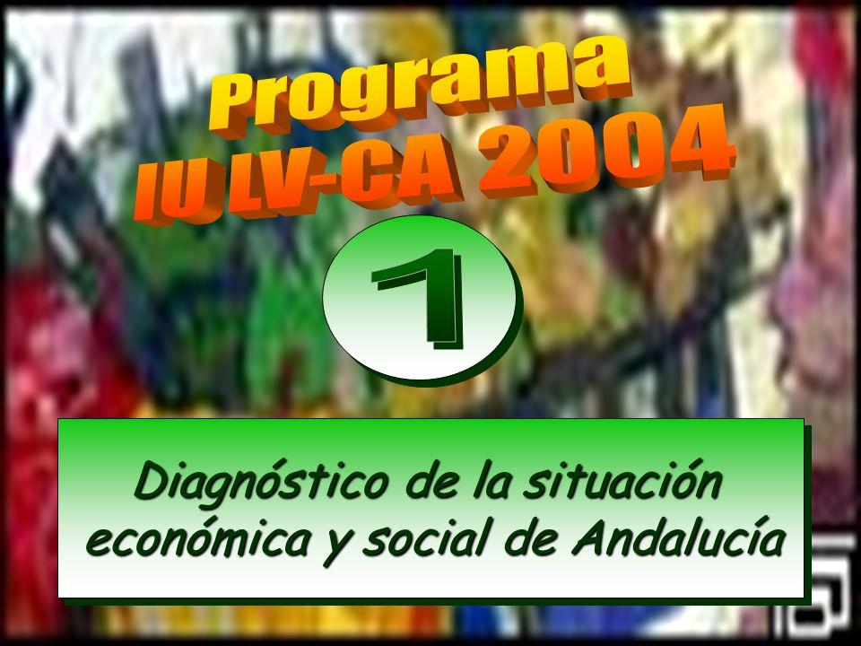 Diagnóstico de la situación económica y social de Andalucía Diagnóstico de la situación económica y social de Andalucía