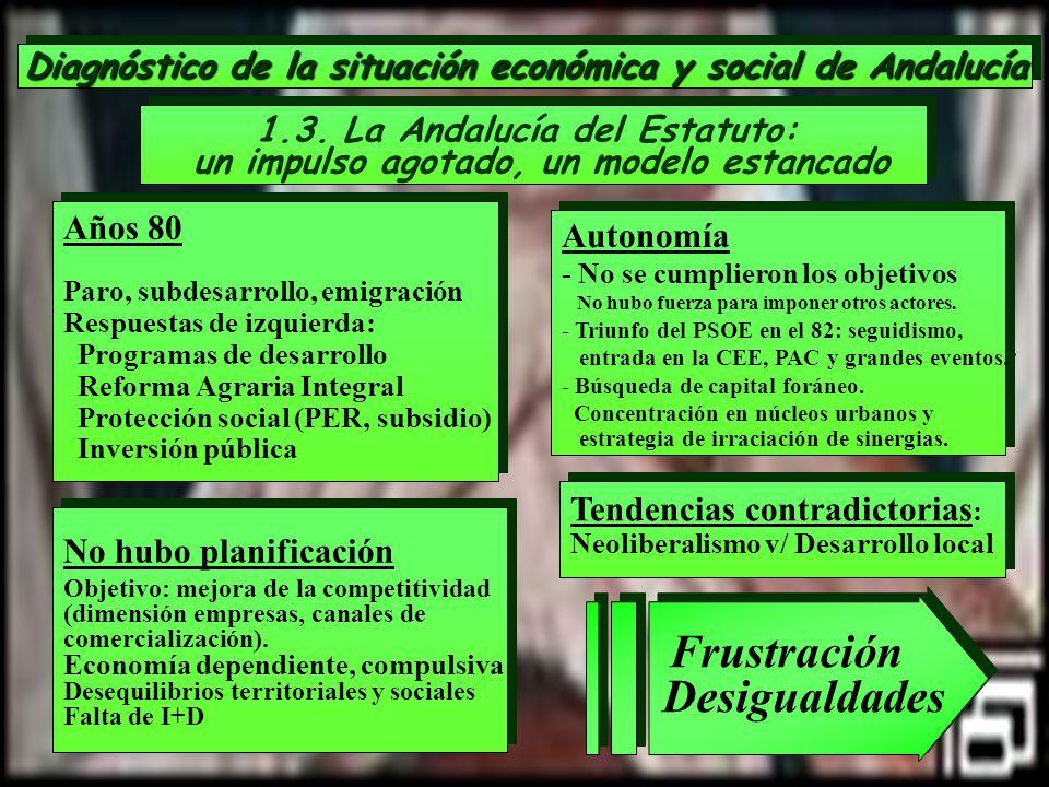 Diagnóstico de la situación económica y social de Andalucía 1.3. La Andalucía del Estatuto: un impulso agotado, un modelo estancado 1.3. La Andalucía