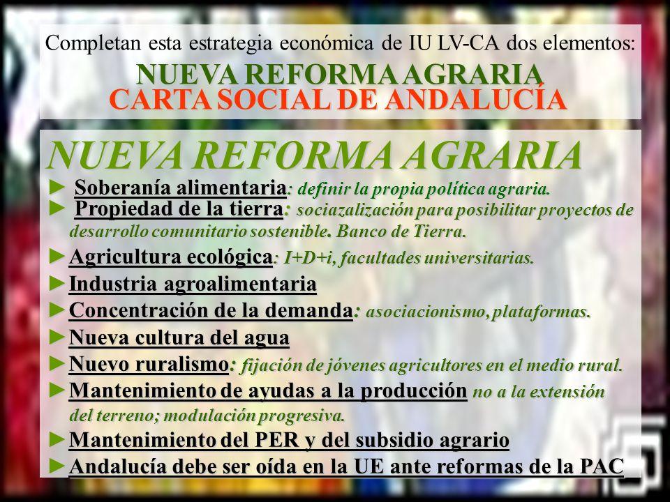 Completan esta estrategia económica de IU LV-CA dos elementos: NUEVA REFORMA AGRARIA CARTA SOCIAL DE ANDALUCÍA NUEVA REFORMA AGRARIA Soberanía aliment