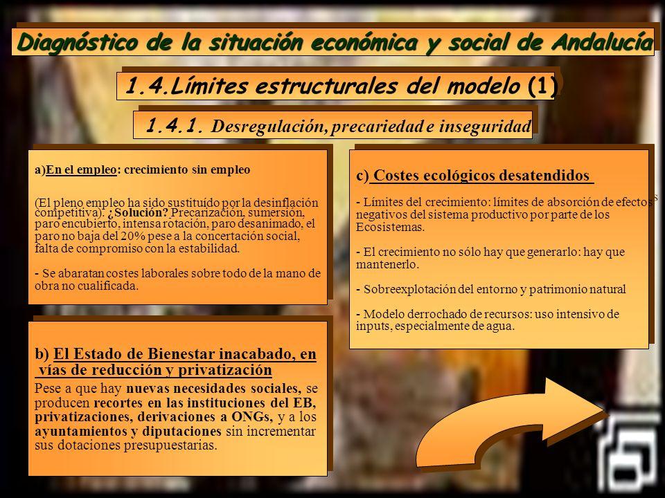 Diagnóstico de la situación económica y social de Andalucía 1.4.Límites estructurales del modelo (1) a)En el empleo: crecimiento sin empleo (El pleno