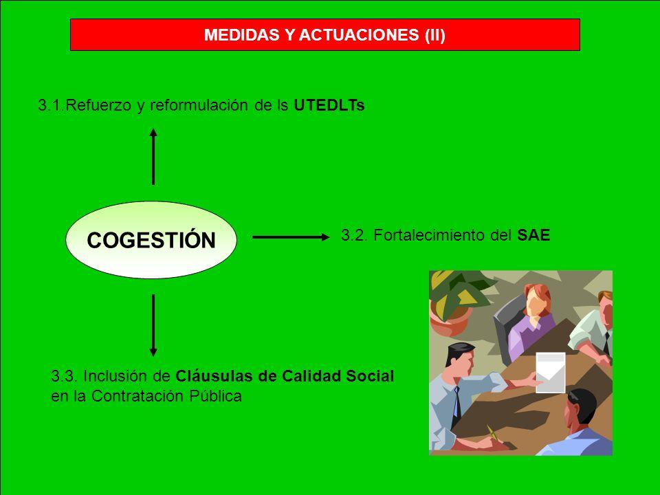 MEDIDAS Y ACTUACIONES (II) COGESTIÓN 3.2. Fortalecimiento del SAE 3.1.Refuerzo y reformulación de ls UTEDLTs 3.3. Inclusión de Cláusulas de Calidad So