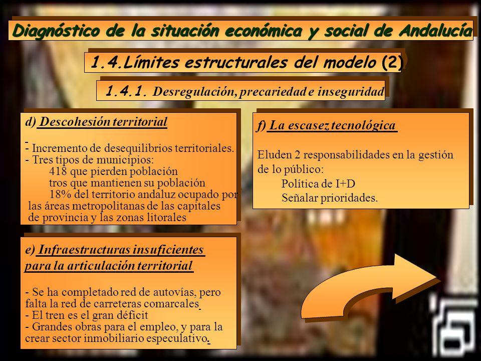 Diagnóstico de la situación económica y social de Andalucía 1.4.Límites estructurales del modelo (2) d) Descohesión territorial - Incremento de desequ