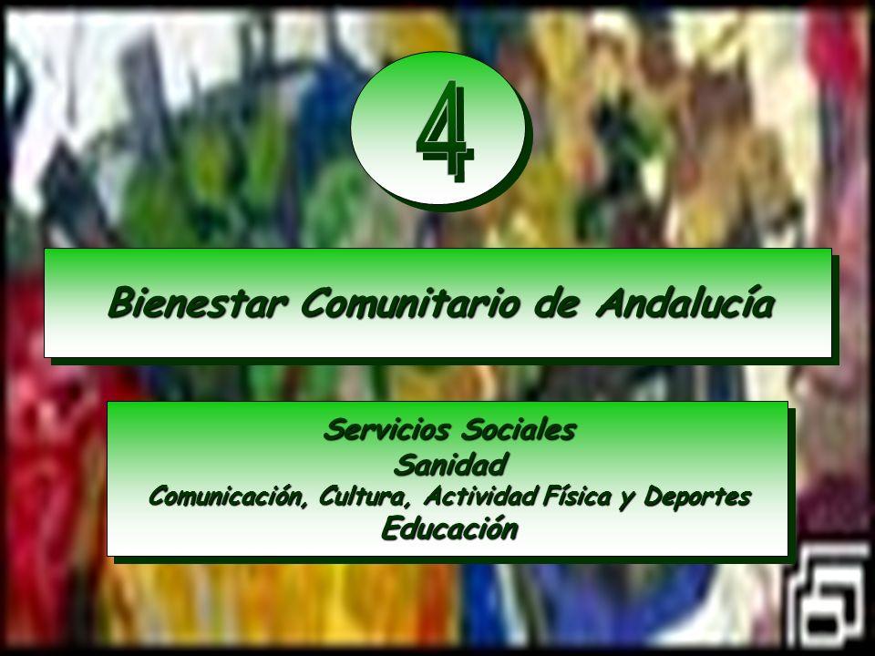 Bienestar Comunitario de Andalucía Servicios Sociales Sanidad Comunicación, Cultura, Actividad Física y Deportes Educación Servicios Sociales Sanidad