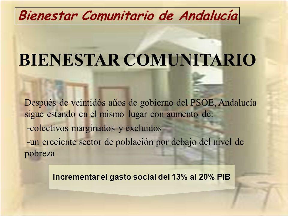 Bienestar Comunitario de Andalucía BIENESTAR COMUNITARIO Después de veintidós años de gobierno del PSOE, Andalucía sigue estando en el mismo lugar con