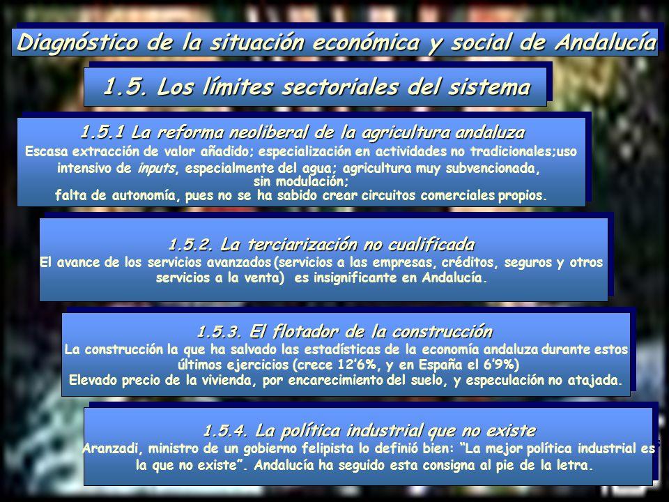 Diagnóstico de la situación económica y social de Andalucía 1.5.1 La reforma neoliberal de la agricultura andaluza Escasa extracción de valor añadido;