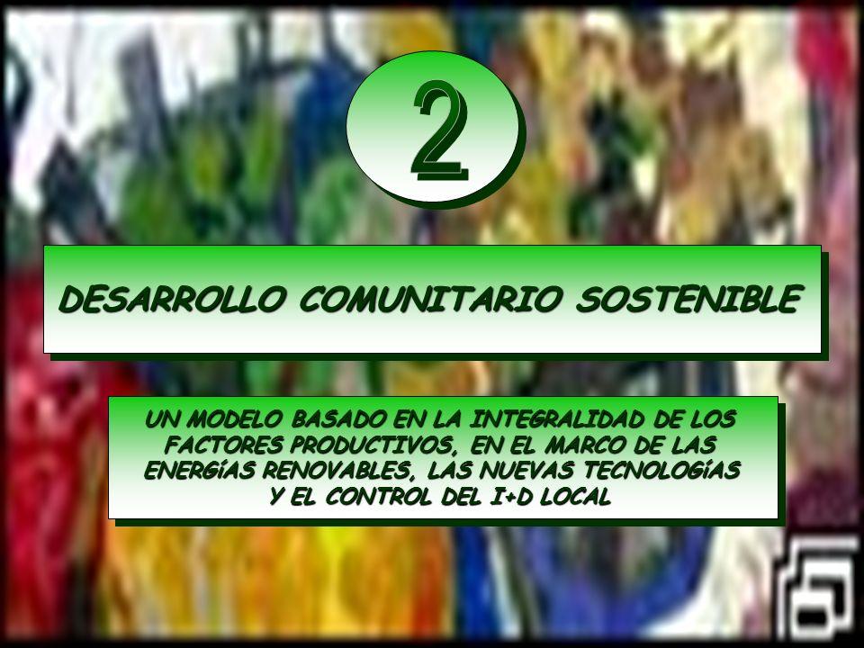 DESARROLLO COMUNITARIO SOSTENIBLE UN MODELO BASADO EN LA INTEGRALIDAD DE LOS FACTORES PRODUCTIVOS, EN EL MARCO DE LAS ENERGíAS RENOVABLES, LAS NUEVAS