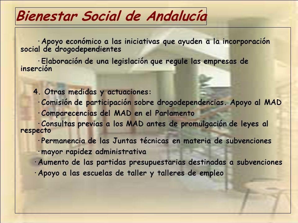 Bienestar Social de Andalucía ·Apoyo económico a las iniciativas que ayuden a la incorporación social de drogodependientes ·Elaboración de una legisla