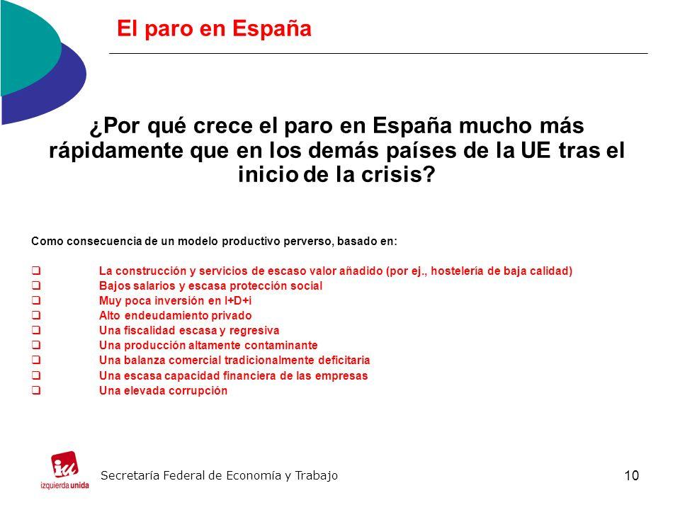 10 El paro en España ¿Por qué crece el paro en España mucho más rápidamente que en los demás países de la UE tras el inicio de la crisis.