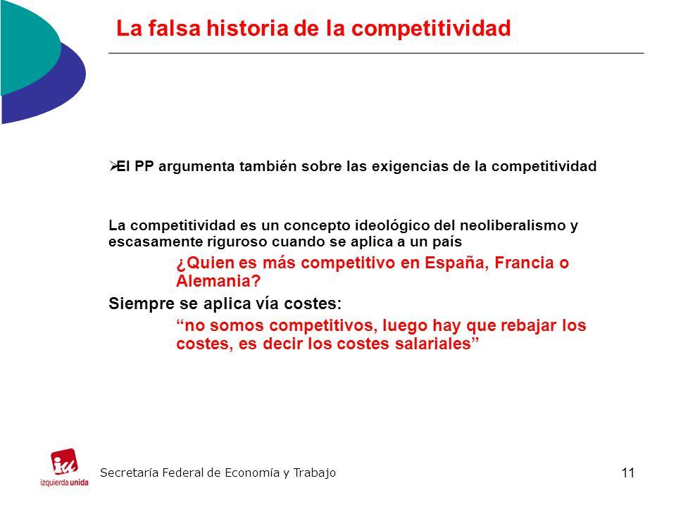 11 La falsa historia de la competitividad El PP argumenta también sobre las exigencias de la competitividad La competitividad es un concepto ideológico del neoliberalismo y escasamente riguroso cuando se aplica a un país ¿Quien es más competitivo en España, Francia o Alemania.