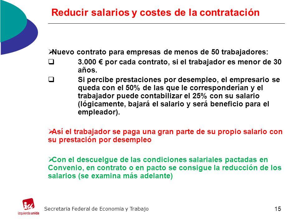 15 Reducir salarios y costes de la contratación Nuevo contrato para empresas de menos de 50 trabajadores: 3.000 por cada contrato, si el trabajador es menor de 30 años.