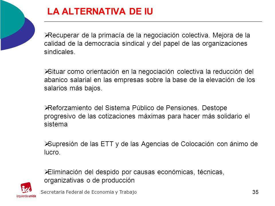 35 LA ALTERNATIVA DE IU Recuperar de la primacía de la negociación colectiva.