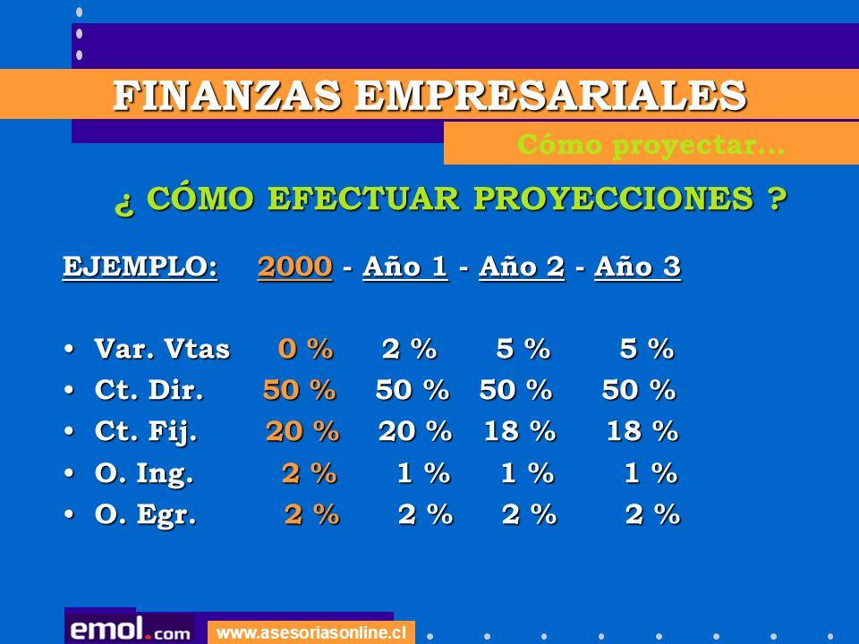 www.asesoriasonline.cl ¿ CÓMO EFECTUAR PROYECCIONES ? EJEMPLO: 2000 - Año 1 - Año 2 - Año 3 Var. Vtas 0 % 2 % 5 % 5 % Var. Vtas 0 % 2 % 5 % 5 % Ct. Di