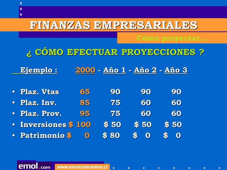 www.asesoriasonline.cl ¿ CÓMO EFECTUAR PROYECCIONES ? Ejemplo : 2000 - Año 1 - Año 2 - Año 3 Plaz. Vtas 65 90 90 90 Plaz. Vtas 65 90 90 90 Plaz. Inv.