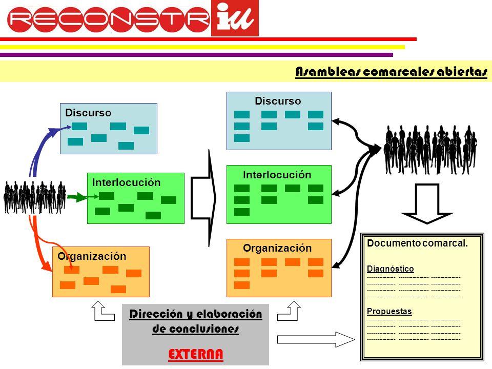 Discurso Interlocución Organización Discurso Interlocución Organización Documento comarcal. Diagnóstico --------------- ---------------- -------------