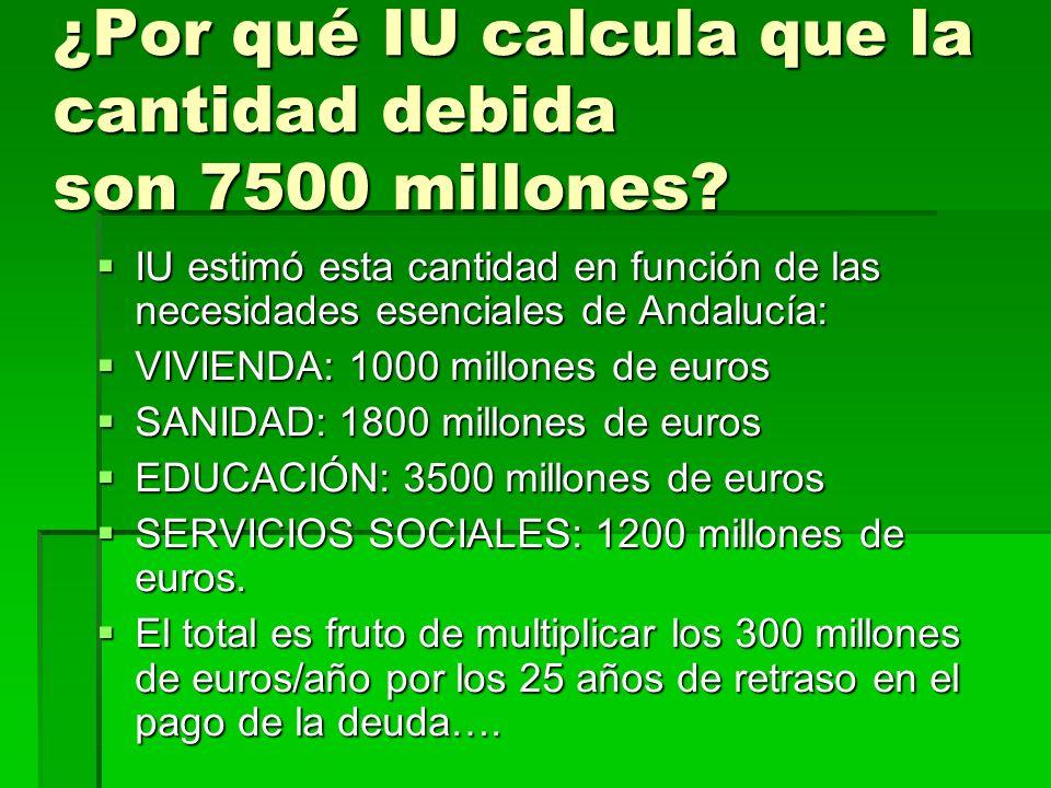 ¿Por qué IU calcula que la cantidad debida son 7500 millones.