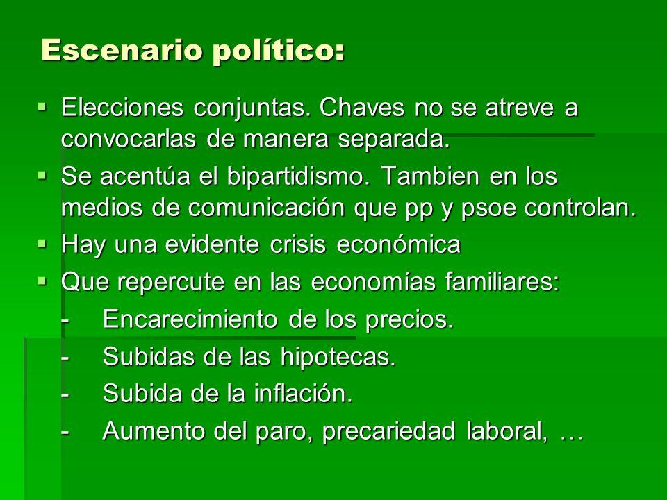 PP y PSOE están de rebajas Por más que pretendan hacernos comulgar con éxitos y triunfalismos, las contradicciones entre lo que nos venden y la dura realidad, está afectando a cientos de familias que difícilmente llegan a fin de mes.