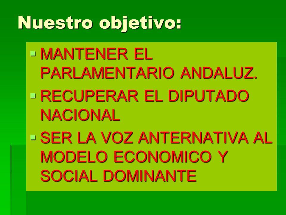 Nuestro objetivo: MANTENER EL PARLAMENTARIO ANDALUZ.