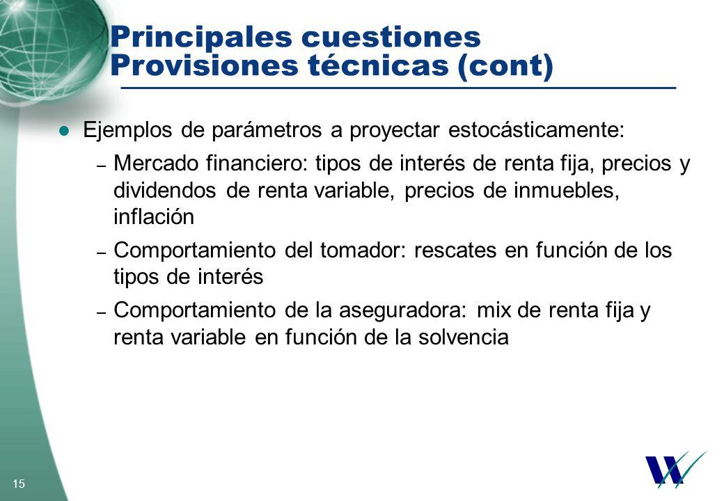 15 Ejemplos de parámetros a proyectar estocásticamente: – Mercado financiero: tipos de interés de renta fija, precios y dividendos de renta variable,