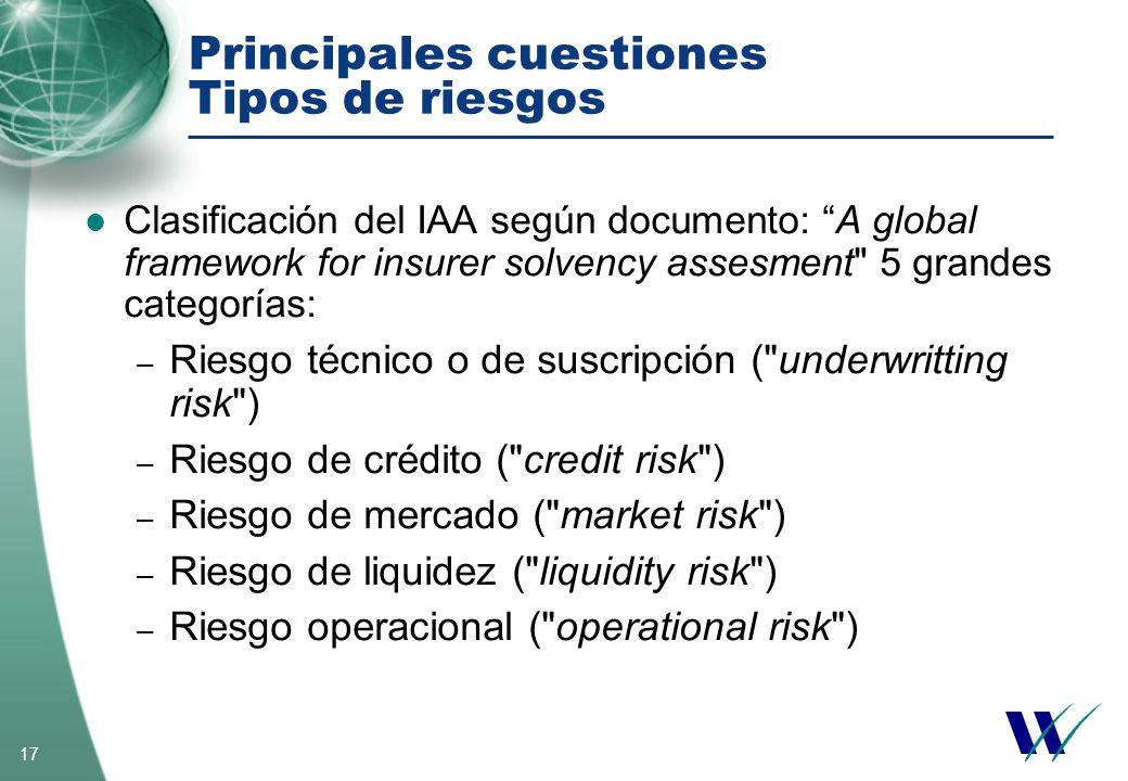 17 Principales cuestiones Tipos de riesgos Clasificación del IAA según documento: A global framework for insurer solvency assesment