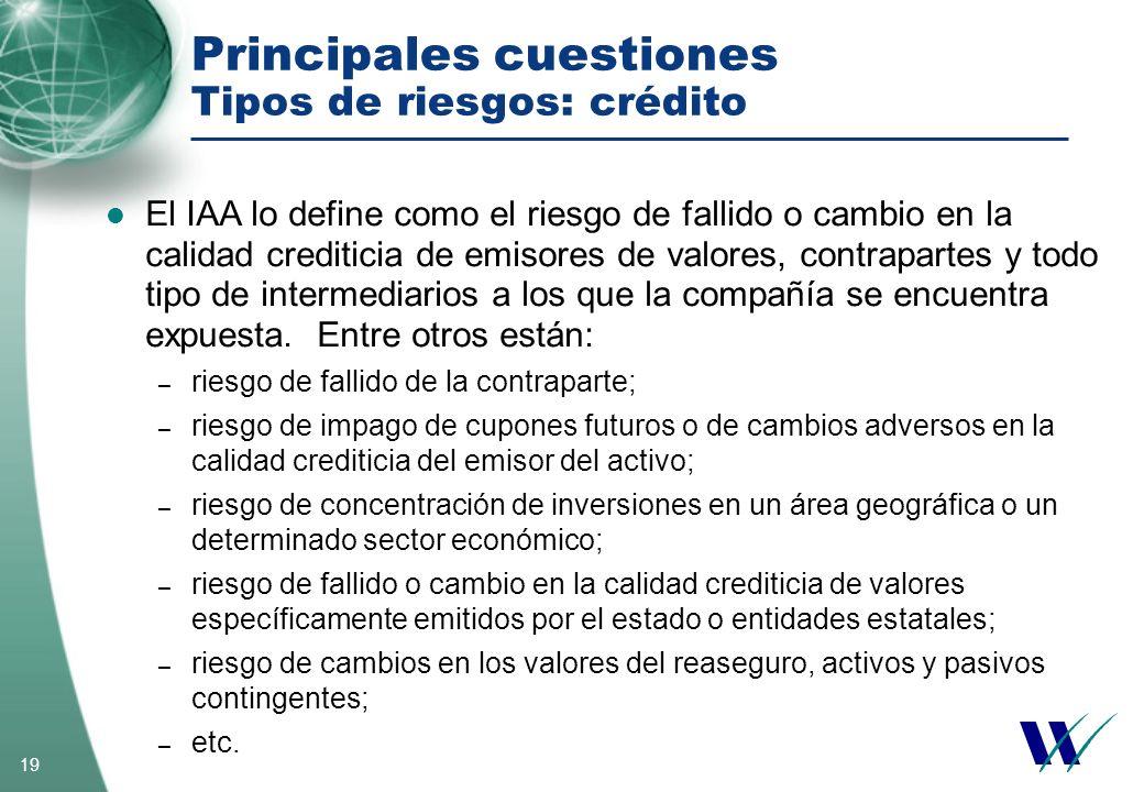 19 Principales cuestiones Tipos de riesgos: crédito El IAA lo define como el riesgo de fallido o cambio en la calidad crediticia de emisores de valore