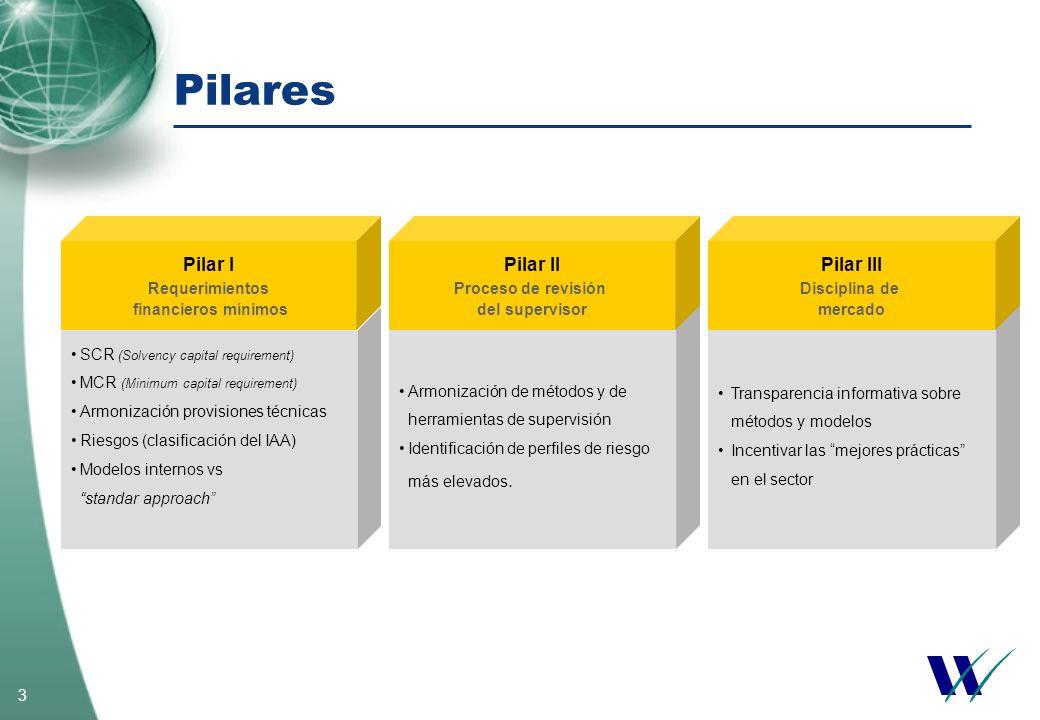 3 Pilares SCR (Solvency capital requirement) MCR (Minimum capital requirement) Armonización provisiones técnicas Riesgos (clasificación del IAA) Model